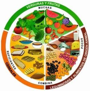 ¿Dónde encontrar los nutrientes que favorecen el cuidado dental?