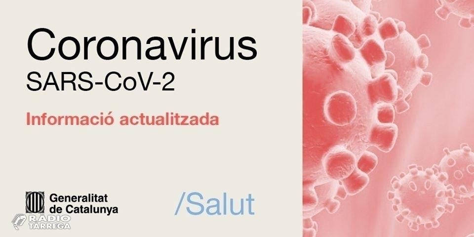 El Departament de Salut confirma que en les últimes hores han mort 3 persones amb coronavirus SARS-CoV-2 a la Regió Sanitària (RS) Lleida i 1 persona a la RS Alt Pirineu i Aran també amb coronavirus SARS-CoV-2.