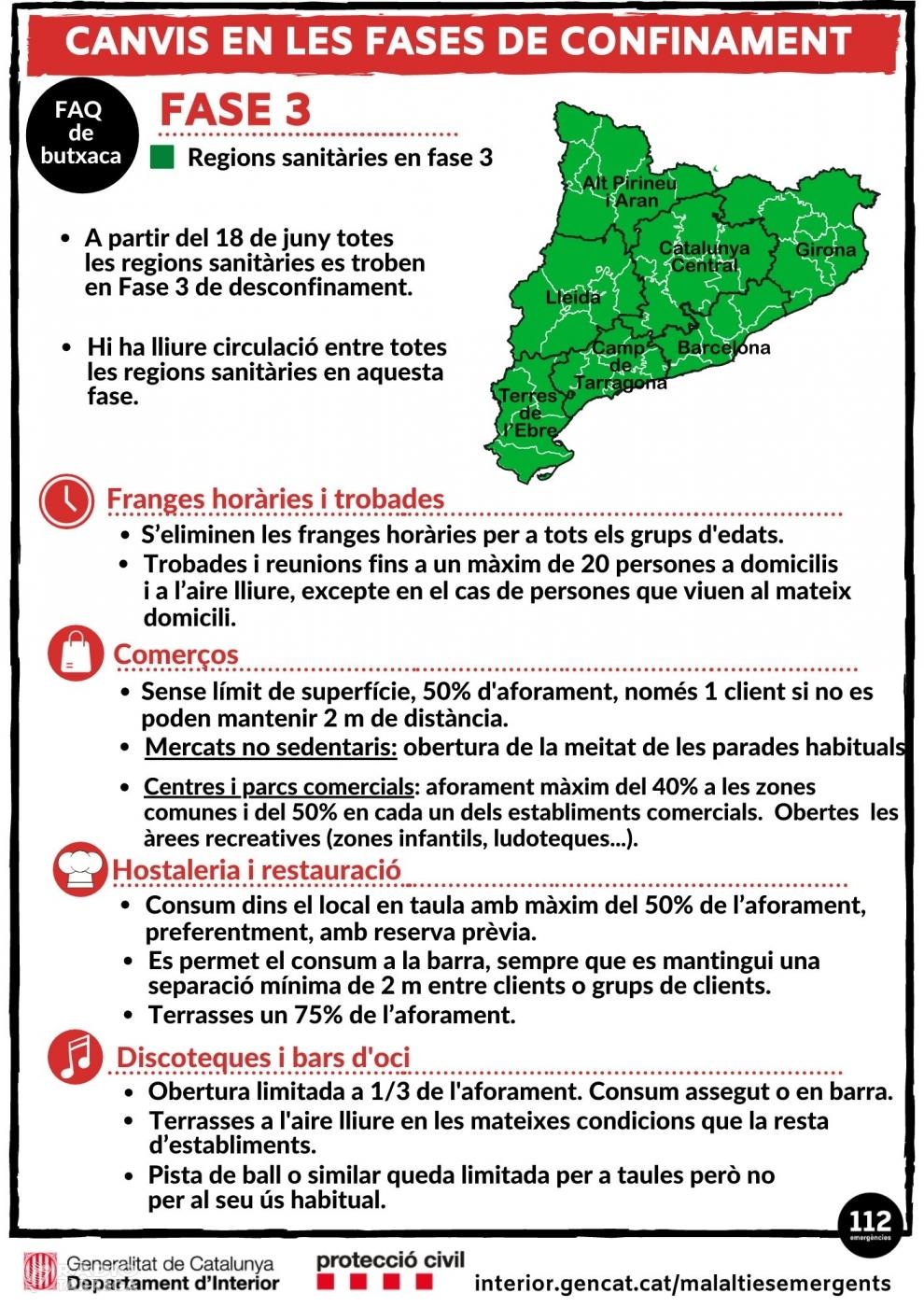 El BOE publica el pas a fase 3 de la regió metropolitana de Barcelona i de Lleida