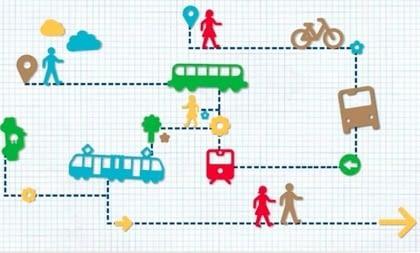 Setmana Europea de la Mobilitat Sostenible