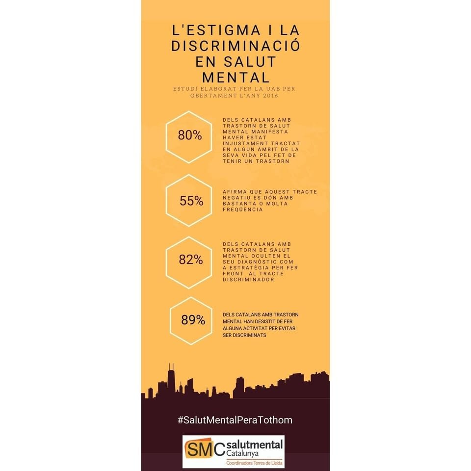 Dia Mundial de la Salut Mental