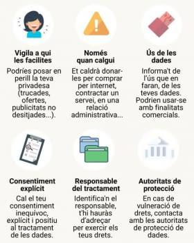 Consells per a protegir les teves dades personals