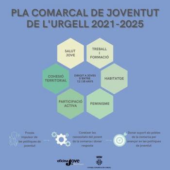 PLA COMARCAL DE JOVENTUT DE L'URGELL 2021-2025
