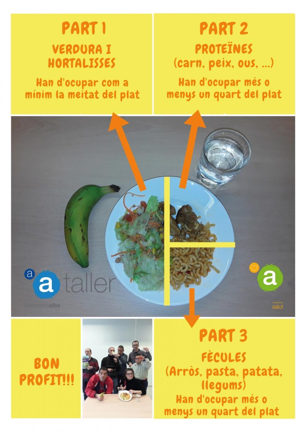 regla del plat