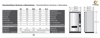 MAQUINA VENDING PARA AGUAS  Y LATAS AZKOYEN PALMA B6 - 6