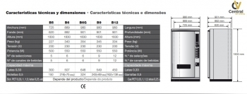 MAQUINA VENDING PARA LATAS - AGUAS AZKOYEN PALMA B6 - 5