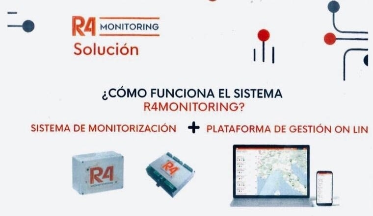 Distribuimos R4 Monitoring
