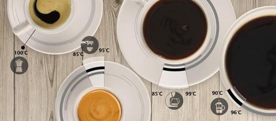 COM PREPARAR EL CAFÈ