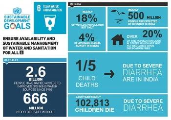 Día Mundial del Agua: cómo el Tratamiento de Aguas Residuales puede ayudar a superar los desafíos actuales