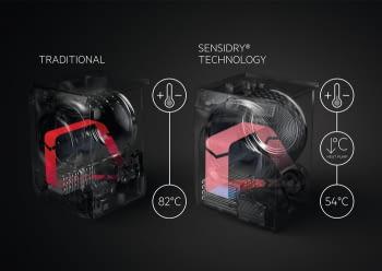 Secadora AEG T8DBG861 Blanca | 8Kg | Serie 8000 | Bomba de Calor | Inverter | Clase A+++ |Stock - 2