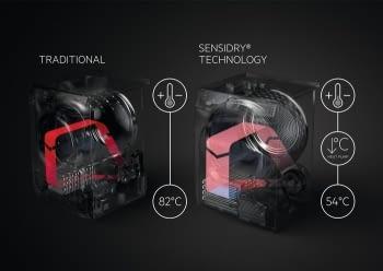 Secadora AEG T8DBG861 8Kg A+++ Bomba de Calor Inverter | White Edition | Serie 8000 | Gama Alta | Stock - 6