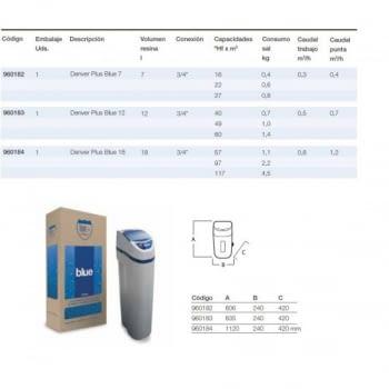 Descalcificador de agua Denver Plus Blue 18L - 3