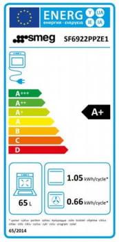 Horno Multifunción Smeg SF6922PPZE1 Crema | Victoria | Retro | 60cm | Termoventilado | VaporClean - 2