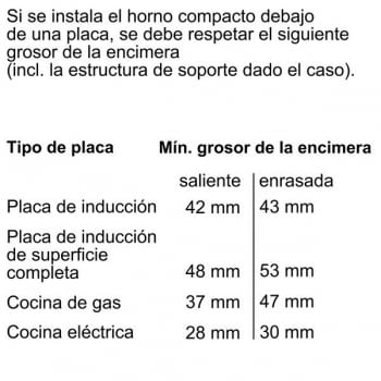 Bosch CMG633BW1 Horno Microondas Multifunción Compacto 45cm | Cristal Blanco | Abatible | Stock - 8