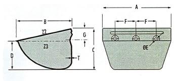 Modelo SPS