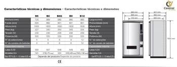 MAQUINA VENDING PARA LATAS - AGUAS AZKOYEN PALMA B6G - 4