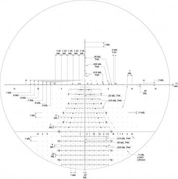 VISOR NIHGTFORCE NX8™ 2.5-20×50 F1 - 4