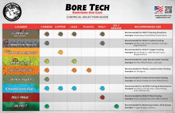 BORE TECH CLEANER - 5
