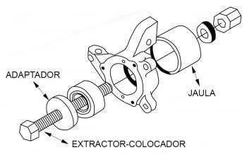 Kit completo extractor/colocador de rodamientos de bujes - 3