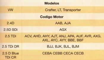 KIT CALADO DISTRIBUCIONES VAG 2.4/2.5 TDI CADENA - 1