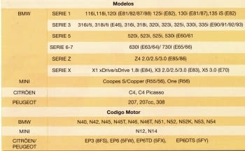 KIT CALADO DISTRIBUCIONES BMW/MINI/CITRÖEN/PEUGEOT - 1