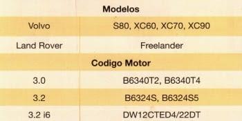 KIT CALADO DISTRIBUCIONES VOLVO/LAND ROVER 3.0/3.2/3.2I6 - 1