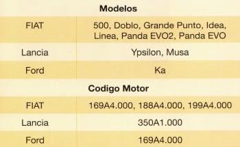 KIT CALADO DISTRIBUCIONES FIAT/LANCIA/FORD 1.2 8V Y 1.4 16V - 1