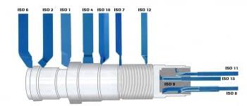 Herramienta torno recta para tronzado exterior ISO 7  DIN 4981  IZAR - 2