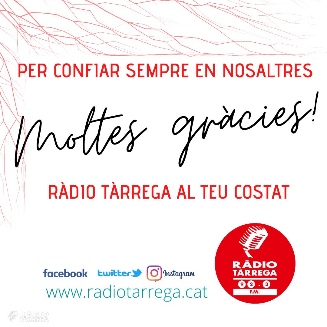 Ràdio Tàrrega dona les gràcies a tots els seus oients i seguidors per confiar un cop més en l'emissora municipal
