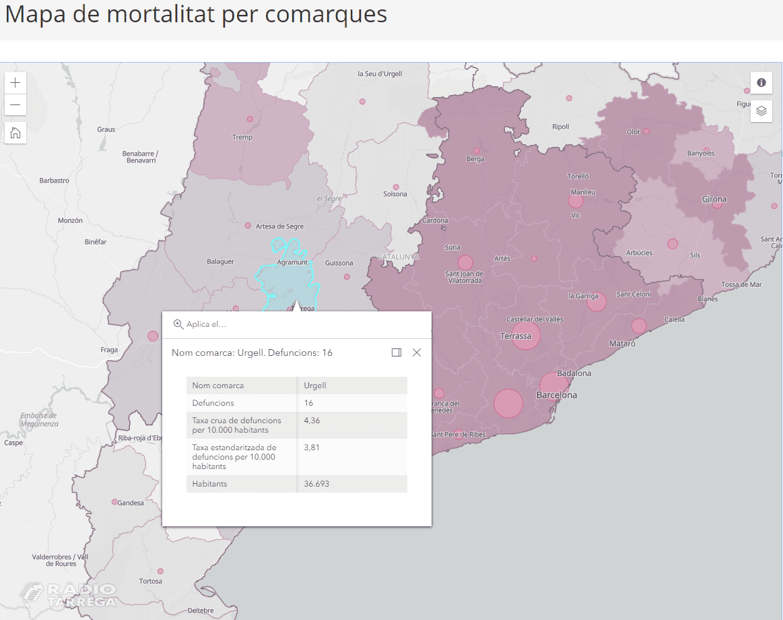 Una mort més amb coronavirus a la comarca de l'Urgell , fa que sumin 16 les defuncions segons Salut