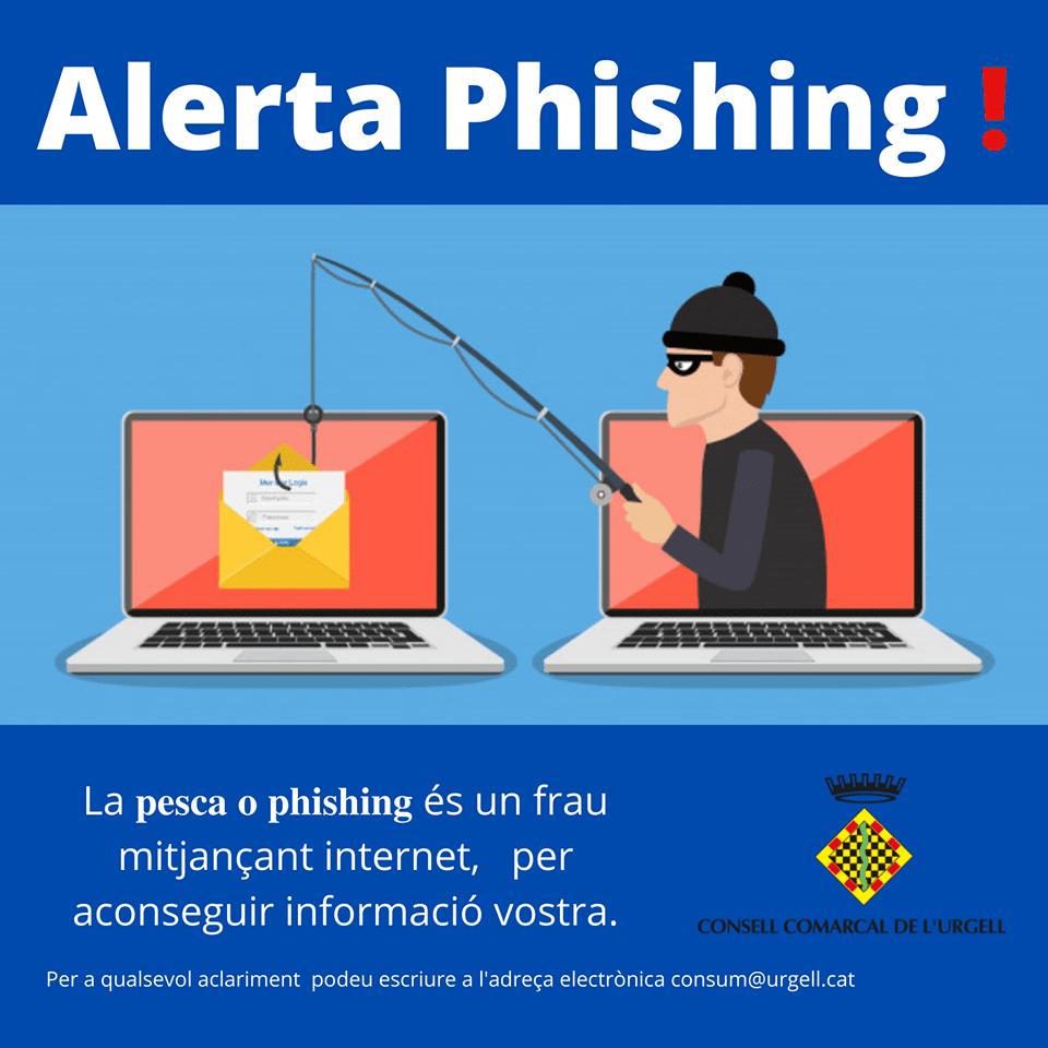 Alerta Phishing