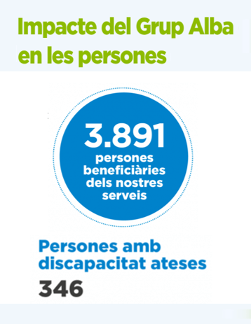 lateral_formdom_persones