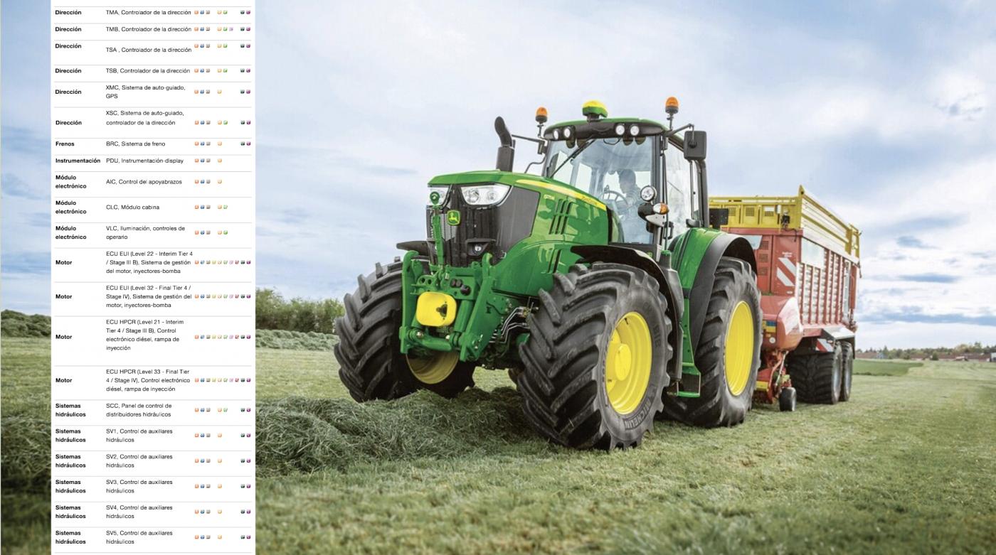 Diagnosticamos, reparamos y calibramos maquinaria agrícola