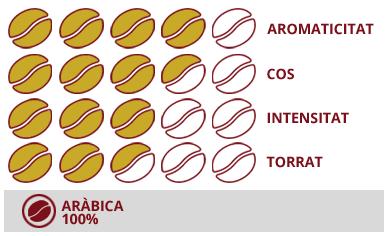 Característiques cafe lavazza