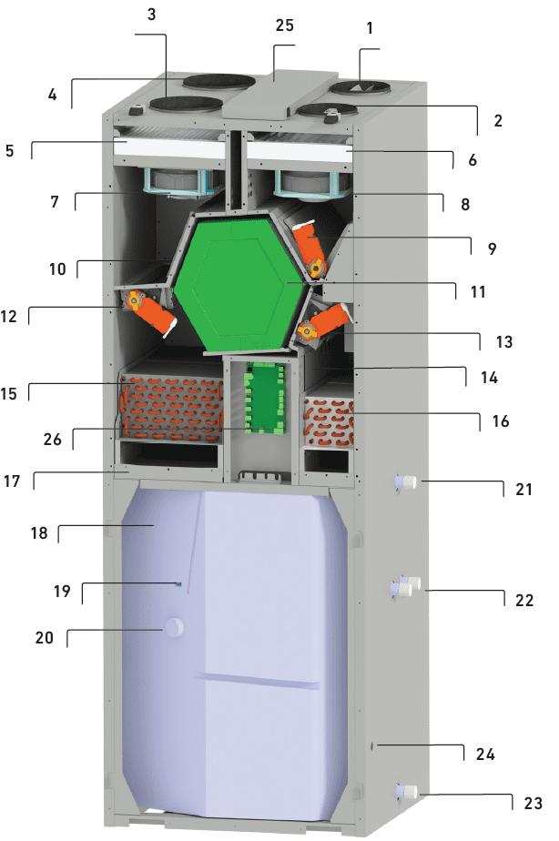 Pichler PKOM4, recuperador de calor, ACS, frío y calor