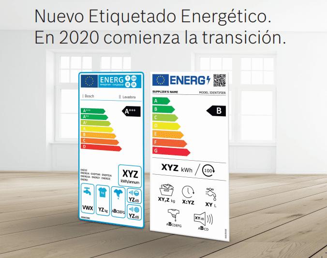 Nuevo etiquetado Energético