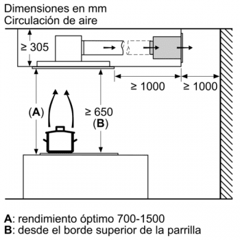 Extractor de Techo Siemens LR27CBS20 Blanco de 120 cm con una potencia de 798 m³/h   WiFi Home Connect   Motor iQdrive Clase A   iQ500 - 10