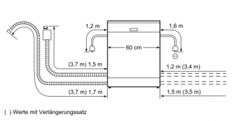 Bosch SMI46NS01E Lavavajillas Integrable de 60 cm | 13 servicios | EcoSilence | A++ - 7
