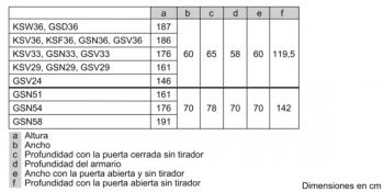 Frigorífico 1P Siemens KS36VAIEP Inoxidable antihuellas de 186 x 60 cm | Zona hyperFresh Plus | Clase A++ | iQ500 - 9