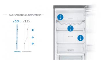 Frigorífico Combi Samsung RB31HER2CSA/EF Inox   186cmx59.5cm   Multiflow   Zona 0ºC   No Frost   Clase F - 5