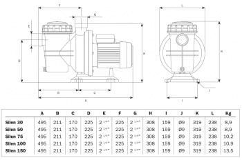 Bomba de Piscina Espa Silen S 100 18M 1CV 0.75kW   Compacta y Silenciosa   Stock - 2