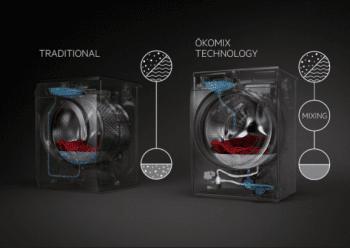 Lavadora Dosificación Automática AEG L8FEC942Q   Wifi & Premium   Serie 8000 ÖkoMix   9kg 1400rpm   Inverter   Clase A - 5