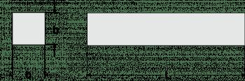 Square Tool Bit DIN 4964 B