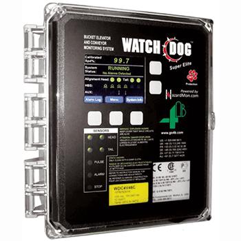 WATCHDOG (MONITOR DE CONTROL) -