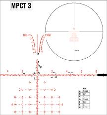 Zero Compromise Optic - 9